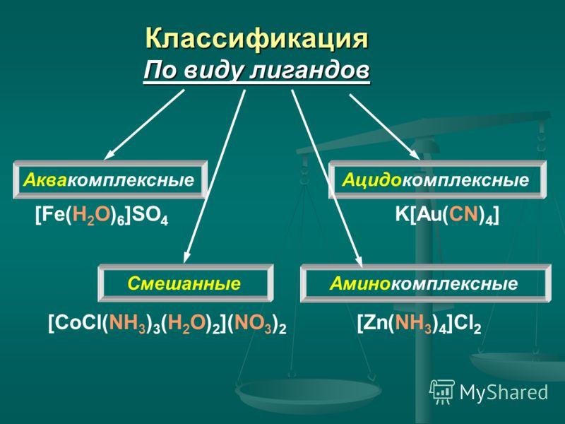 Классификация По виду лигандов Аквакомплексные Смешанные Ацидокомплексные Аминокомплексные [Fe(H 2 O) 6 ]SO 4 K[Au(CN) 4 ] [Zn(NH 3 ) 4 ]Cl 2 [CoCl(NH 3 ) 3 (H 2 O) 2 ](NO 3 ) 2