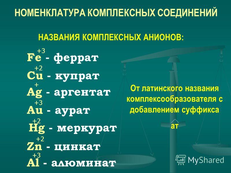 НОМЕНКЛАТУРА КОМПЛЕКСНЫХ СОЕДИНЕНИЙ НАЗВАНИЯ КОМПЛЕКСНЫХ АНИОНОВ: Fe - феррат Cu - купрат Ag - аргентат Au - аурат Hg - меркурат Al - алюминат Zn - цинкат От латинского названия комплексообразователя с добавлением суффикса ат +3 +2 +3 + +2 +3 +2