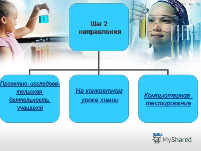 далее Шаг 2 направления Проектно- исследова- Проектно- исследова- тельская деятельность учащихся На конкретном На конкретном уроке химии уроке химии Компьютерное тестирование