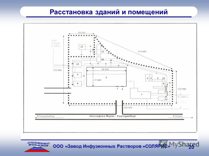 SOLARIS ООО « Завод Инфузионных Растворов « СОЛЯРИС » 20 Расстановка зданий и помещений