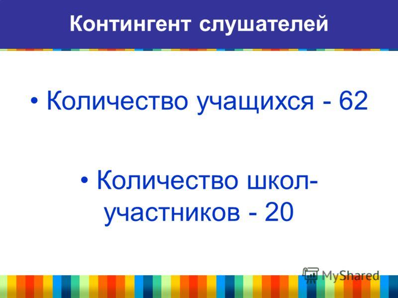 Контингент слушателей Количество учащихся - 62 Количество школ- участников - 20