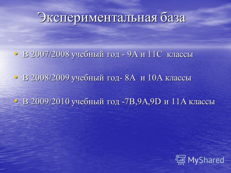 Экспериментальная база В 2007/2008 учебный год - 9А и 11С классы В 2007/2008 учебный год - 9А и 11С классы В 2008/2009 учебный год- 8А и 10А классы В 2008/2009 учебный год- 8А и 10А классы В 2009/2010 учебный год -7B,9А,9D и 11А классы В 2009/2010 уч