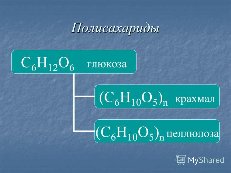 Полисахариды C6H12O 6 глюкоза (C6H10O 5 ) n крахмал (C6H10O 5 ) n целлюлоза