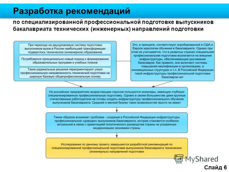Слайд 6 Разработка рекомендаций по специализированной профессиональной подготовке выпускников бакалавриата технических (инженерных) направлений подготовки