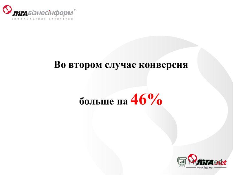 Во втором случае конверсия больше на 46%