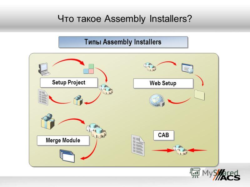 Что такое Assembly Installers? Web Setup Типы Assembly Installers Setup Project Merge Module CAB
