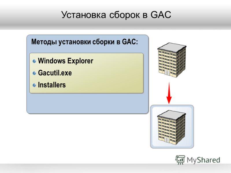 Методы установки сборки в GAC: Windows Explorer Gacutil.exe Installers Windows Explorer Gacutil.exe Installers Установка сборок в GAC