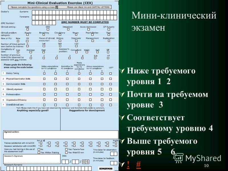 14.11.201210 Ниже требуемого уровня 1 2 Почти на требуемом уровне 3 Соответствует требуемому уровню 4 Выше требуемого уровня 5 6 ! # !# Мини-клинический экзамен