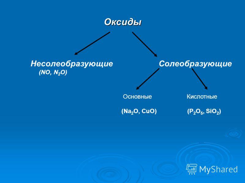 Оксиды Несолеобразующие Солеобразующие (NO, N 2 O) (Na 2 O, CuO) (P 2 O 5, SiO 2 ) ОсновныеКислотные