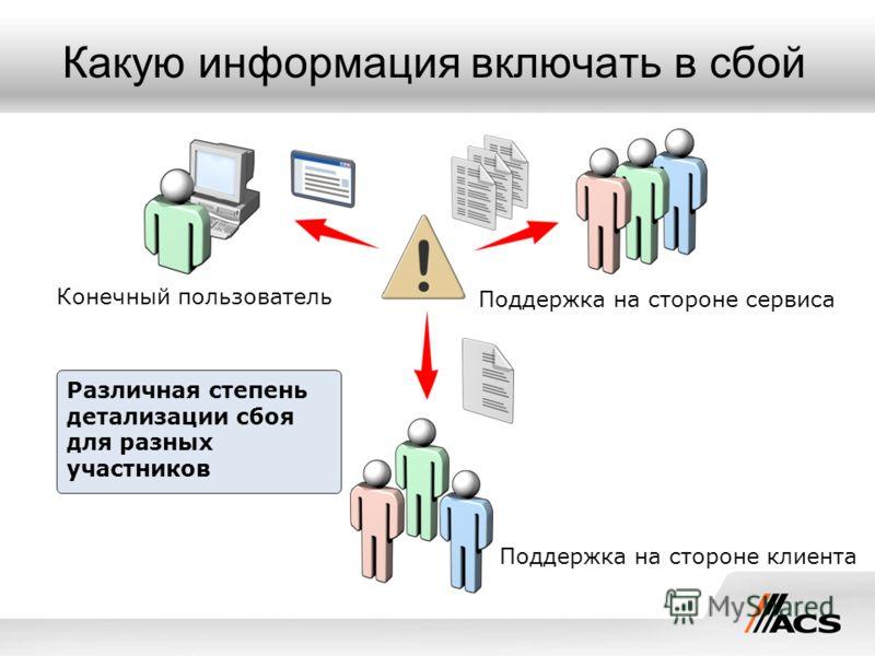 Какую информация включать в сбой Различная степень детализации сбоя для разных участников Конечный пользователь Поддержка на стороне клиента Поддержка на стороне сервиса