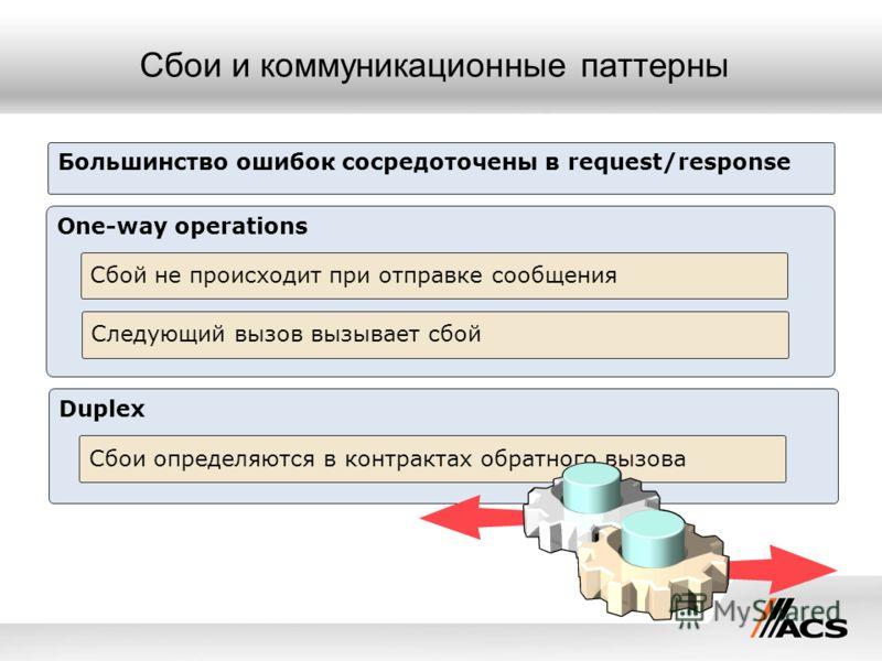 Сбои и коммуникационные паттерны Duplex Сбои определяются в контрактах обратного вызова Большинство ошибок сосредоточены в request/response One-way operations Сбой не происходит при отправке сообщения Следующий вызов вызывает сбой