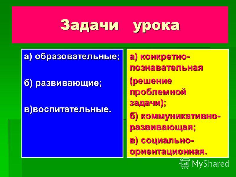 Задачи урока а) образовательные; б) развивающие; в)воспитательные. а) конкретно- познавательная (решение проблемной задачи); б) коммуникативно- развивающая; в) социально- ориентационная.