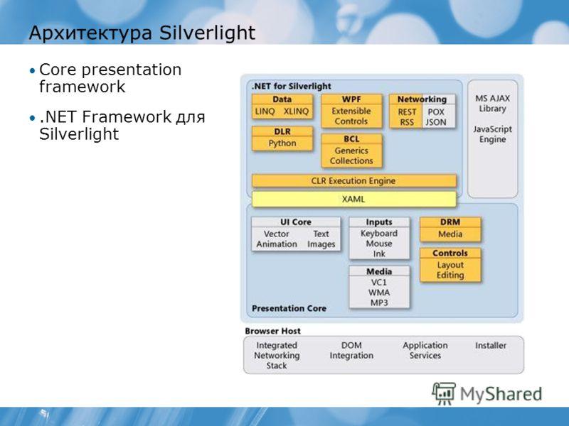 Архитектура Silverlight Core presentation framework.NET Framework для Silverlight