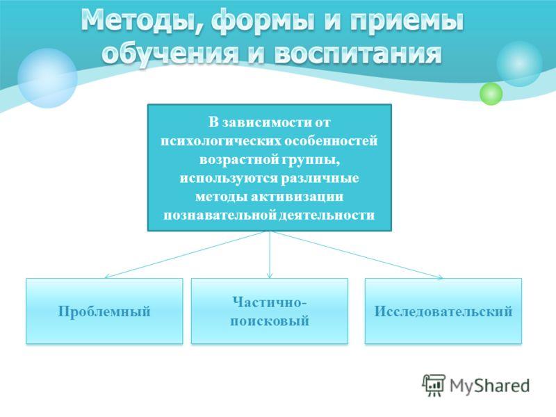 В зависимости от психологических особенностей возрастной группы, используются различные методы активизации познавательной деятельности Проблемный Частично- поисковый Исследовательский