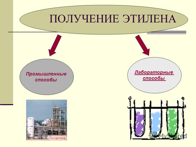 ПОЛУЧЕНИЕ ЭТИЛЕНА Промышленные способы Лабораторные способы