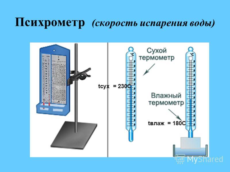 Психрометр (скорость испарения воды) tсух = 230С tвлаж = 180С