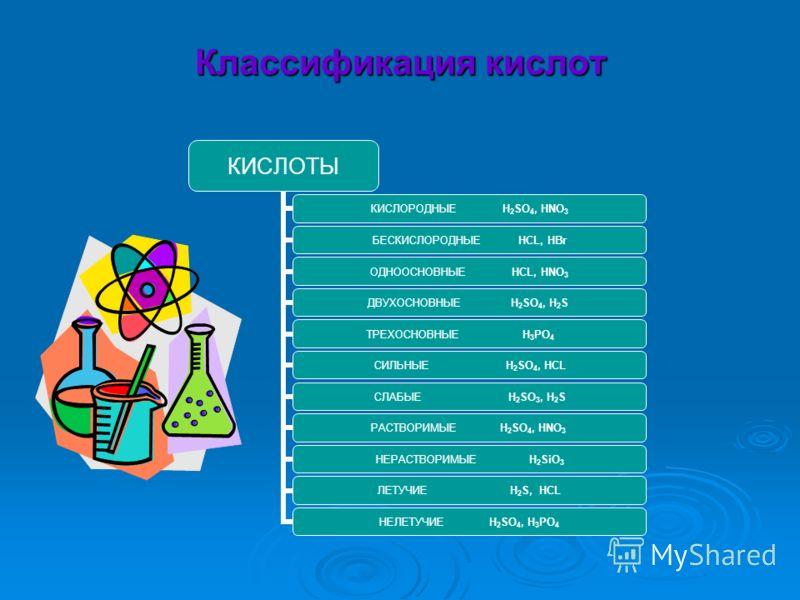 Классификация кислот КИСЛОТЫ КИСЛОРОДНЫЕ H2SO4, HNO 3 БЕСКИСЛОРОДНЫЕ HCL, HBr ОДНООСНОВНЫЕ HCL, HNO3 ДВУХОСНОВНЫЕ H2SO4, H 2 S ТРЕХОСНОВНЫЕ H3PO4 СИЛЬНЫЕ H2SO4, HCL СЛАБЫЕ H2SO3, H 2 S РАСТВОРИМЫЕ H2SO4, HNO 3 НЕРАСТВОРИМЫЕ H2SiO3 ЛЕТУЧИЕ H2S, HCL НЕ