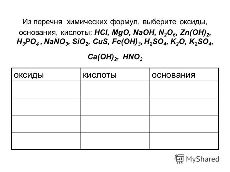 Из перечня химических формул, выберите оксиды, основания, кислоты: HCl, MgO, NaOH, N 2 O 5, Zn(OH) 2, H 3 PO 4, NaNO 3, SiO 2, CuS, Fe(OH) 3, H 2 SO 4, K 2 O, K 2 SO 4, Сa(OH) 2, HNO 3 оксидыкислотыоснования