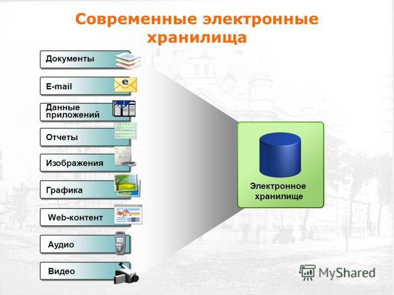 Современные электронные хранилища Электронное хранилище Документы E-mail Данныеприложений Отчеты Изображения Графика Web- контент Аудио Видео