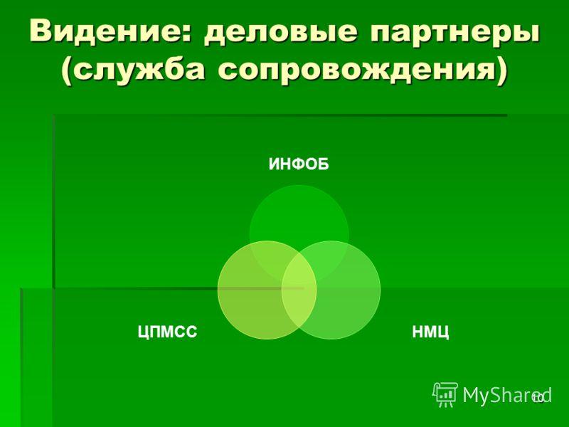 10 Видение: деловые партнеры (служба сопровождения) ИНФОБ НМЦЦПМСС
