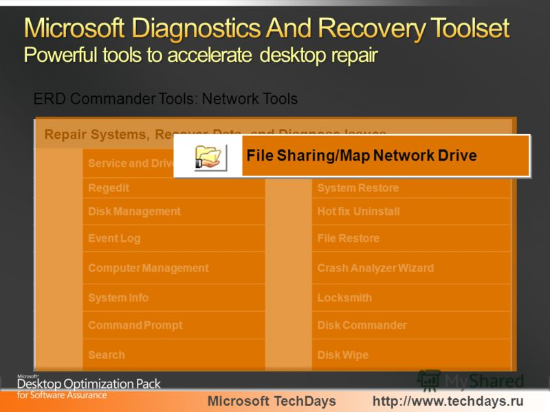 Microsoft TechDayshttp://www.techdays.ru ERD Commander Tools: Network Tools File Sharing/Map Network Drive