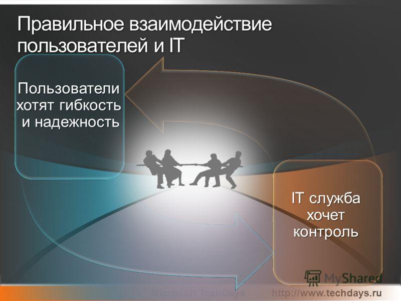 Microsoft TechDayshttp://www.techdays.ru Правильное взаимодействие пользователей и IT Пользователи хотят гибкость и надежность и надежность IT служба хочет контроль