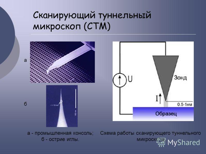 Сканирующий туннельный микроскоп (СТМ) а - промышленная консоль; б - острие иглы. а б Схема работы сканирующего туннельного микроскопа