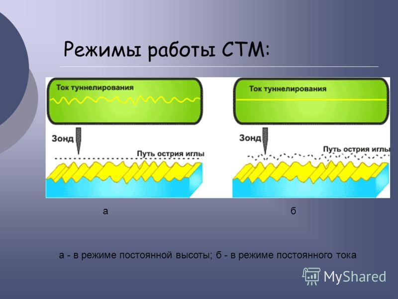Режимы работы СТМ: а - в режиме постоянной высоты; б - в режиме постоянного тока аб