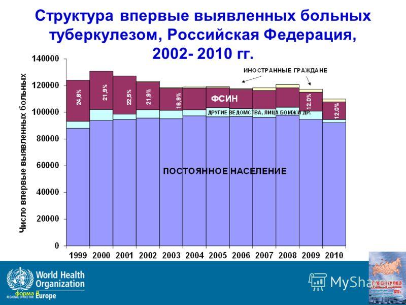 Структура впервые выявленных больных туберкулезом, Российская Федерация, 2002- 2010 гг. форма 8