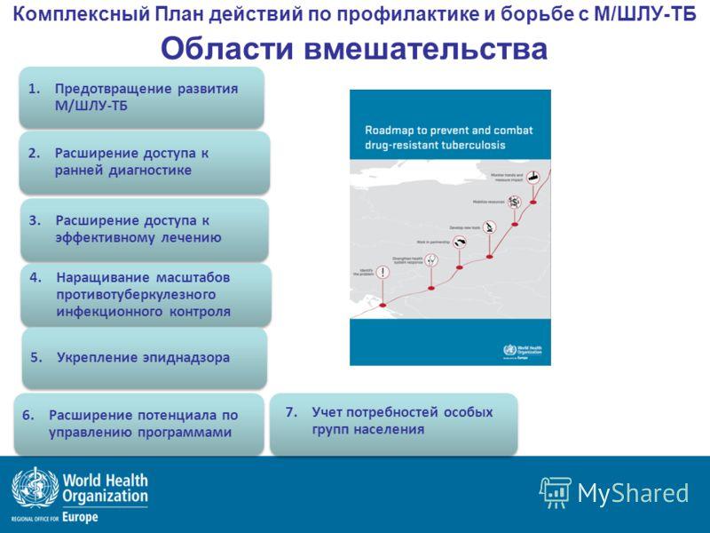 комплексный план по формированию здорового образа жизни