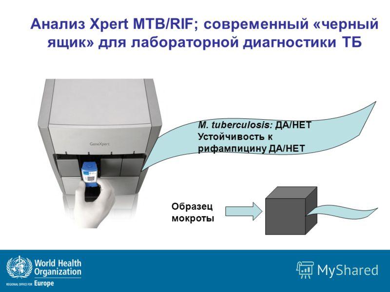 Анализ Xpert MTB/RIF; современный «черный ящик» для лабораторной диагностики ТБ Образец мокроты M. tuberculosis: ДА/НЕТ Устойчивость к рифампицину ДА/НЕТ