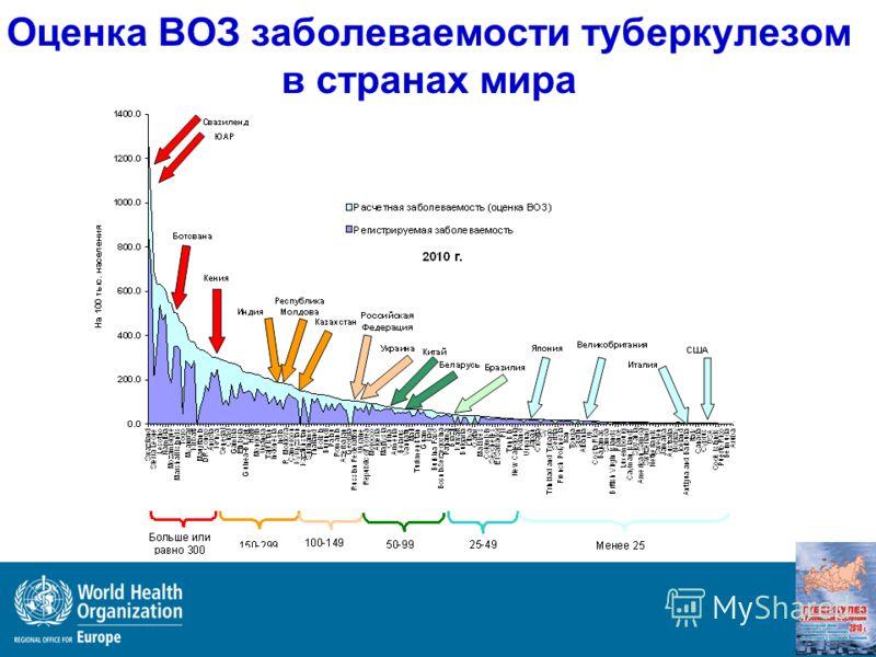 Оценка ВОЗ заболеваемости туберкулезом в странах мира