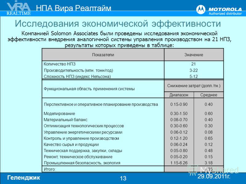 ОАО «Газпром» г.Москва 25 апреля 2007г. 13 Геленджик 29.09.2011г. Исследования экономической эффективности Компанией Solomon Associates были проведены исследования экономической эффективности внедрения аналогичной системы управления производством на