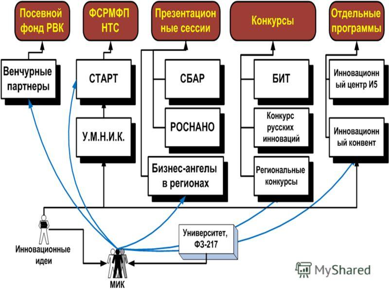 16 Коршенко И.Ф.