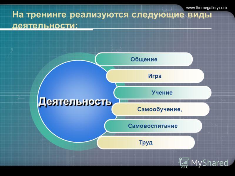 www.themegallery.com На тренинге реализуются следующие виды деятельности: Общение Игра Учение Самообучение, Самовоспитание ДеятельностьДеятельность Труд