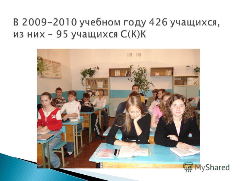 В 2009-2010 учебном году 426 учащихся, из них – 95 учащихся С(К)К