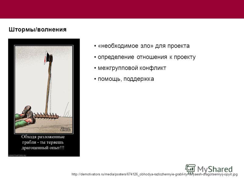 Штормы/волнения http://demotivators.ru/media/posters/674126_obhodya-razlozhennyie-grabli-tyi-teryaesh-dragotsennyij-opyit.jpg «необходимое зло» для проекта определение отношения к проекту межгрупповой конфликт помощь, поддержка