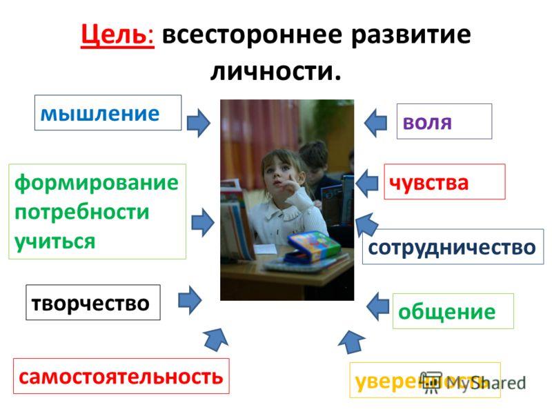 Цель: всестороннее развитие личности. мышление воля чувстваформирование потребности учиться творчество общение самостоятельность уверенность сотрудничество