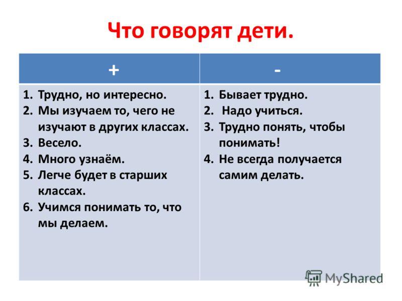 Что говорят дети. + - 1.Трудно, но интересно. 2.Мы изучаем то, чего не изучают в других классах. 3.Весело. 4.Много узнаём. 5.Легче будет в старших классах. 6.Учимся понимать то, что мы делаем. 1.Бывает трудно. 2. Надо учиться. 3.Трудно понять, чтобы