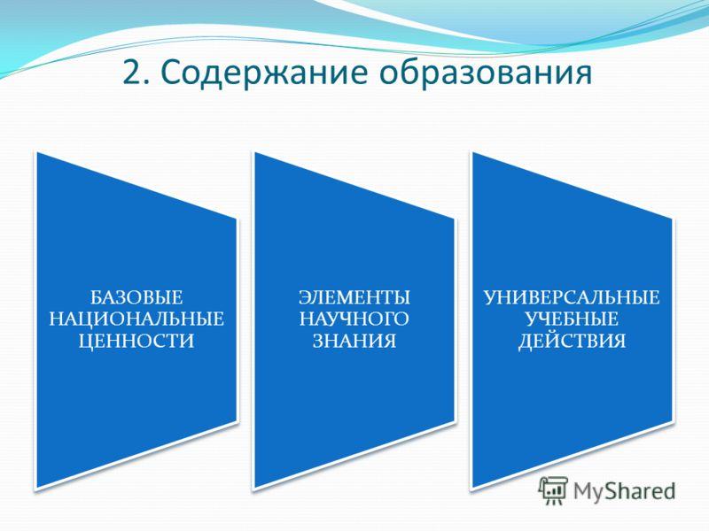 2. Содержание образования