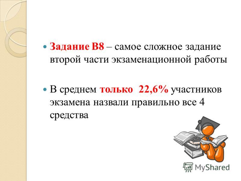 Задание В8 – самое сложное задание второй части экзаменационной работы В среднем только 22,6% участников экзамена назвали правильно все 4 средства
