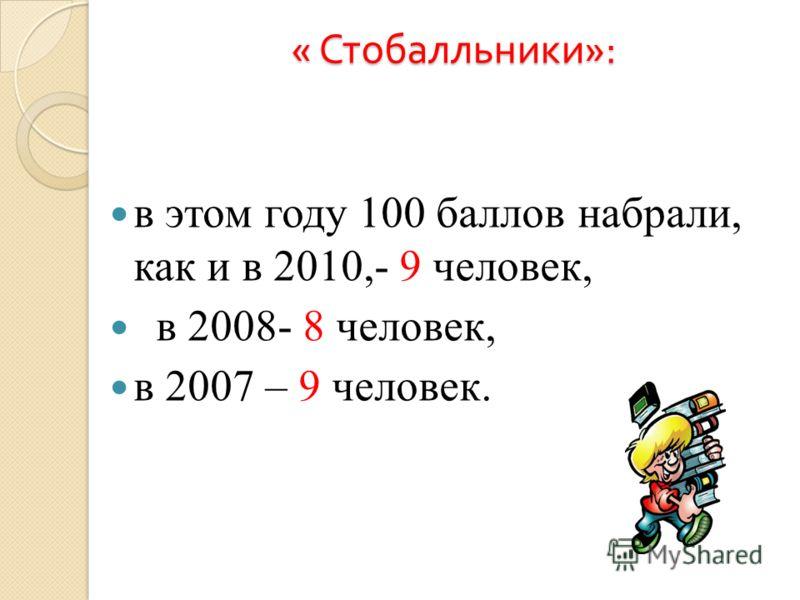 « Стобалльники »: в этом году 100 баллов набрали, как и в 2010,- 9 человек, в 2008- 8 человек, в 2007 – 9 человек.