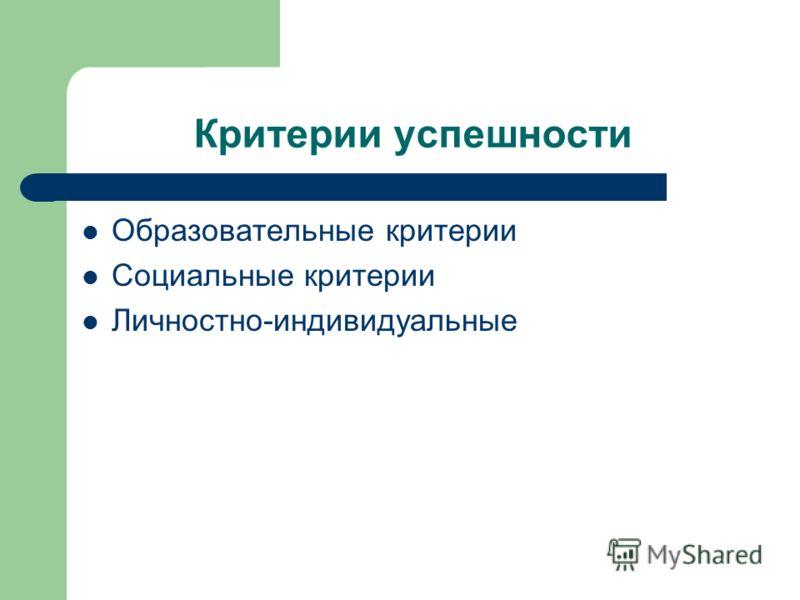 Критерии успешности Образовательные критерии Социальные критерии Личностно-индивидуальные