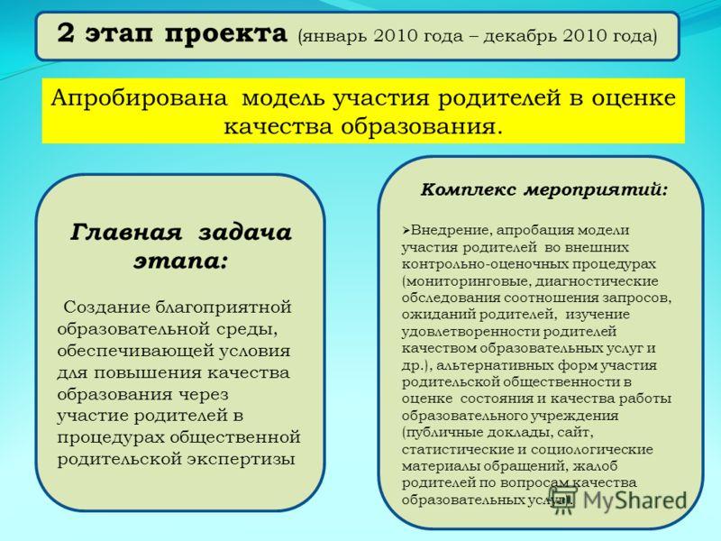 2 этап проекта (январь 2010 года – декабрь 2010 года) Апробирована модель участия родителей в оценке качества образования. Главная задача этапа: Создание благоприятной образовательной среды, обеспечивающей условия для повышения качества образования ч