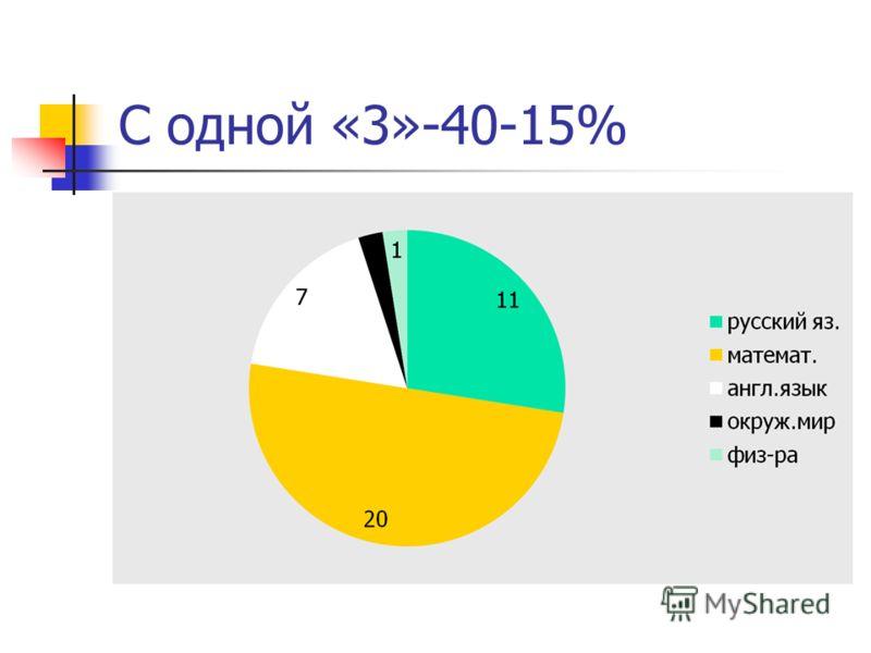 С одной «3»-40-15%
