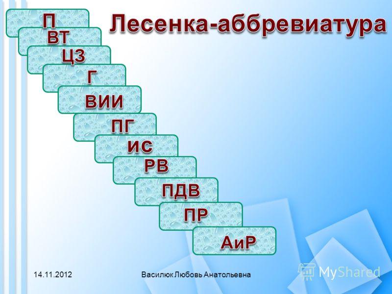 14.11.2012Василюк Любовь Анатольевна