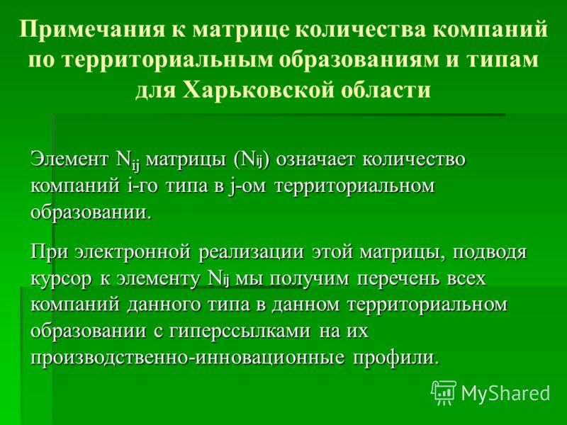 Примечания к матрице количества компаний по территориальным образованиям и типам для Харьковской области Элемент N ij матрицы (N ij ) означает количество компаний i-го типа в j-oм территориальном образовании. При электронной реализации этой матрицы,