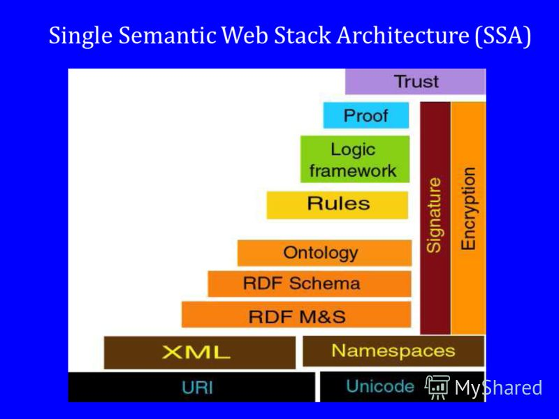 Single Semantic Web Stack Architecture (SSA)