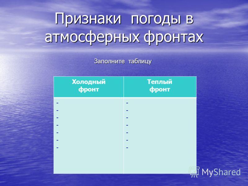 Признаки погоды в атмосферных фронтах Холодный фронт Теплый фронт -------------- -------------- Заполните таблицу