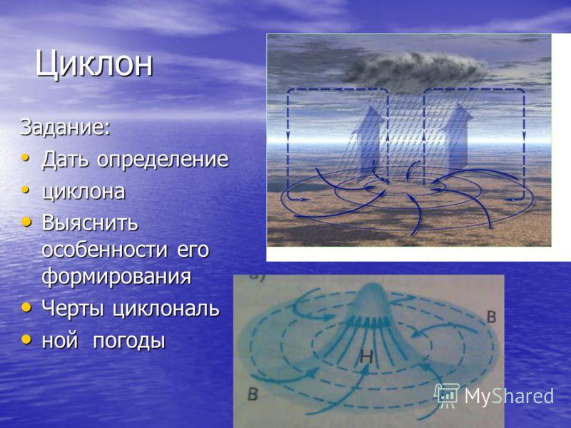 Циклон Задание: Дать определение Дать определение циклона циклона Выяснить особенности его формирования Выяснить особенности его формирования Черты циклональ Черты циклональ ной погоды ной погоды Модель циклона Модель циклона